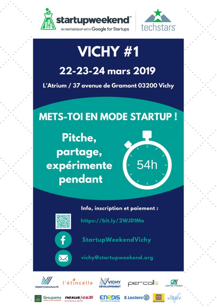 startupweekend vichy 2019